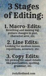 3 Stages of Editing